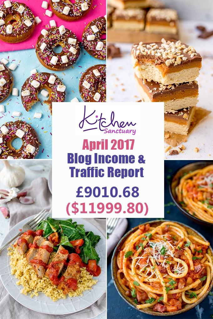 blog income report apr 2017