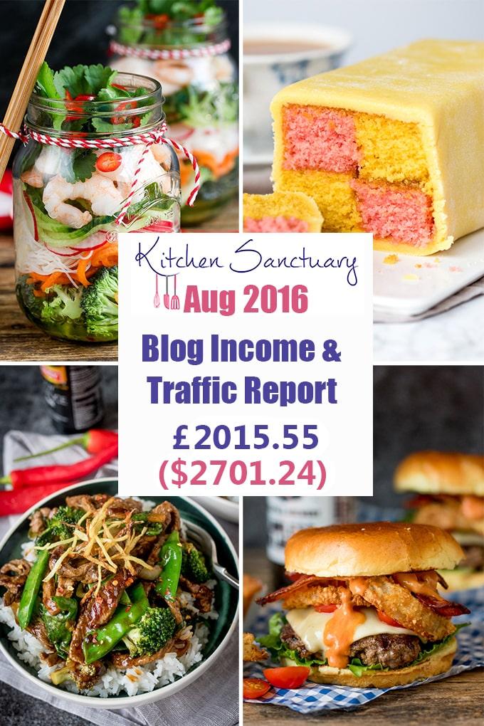 blog income report aug 2016