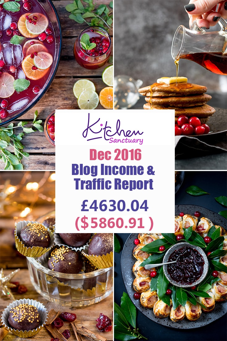 blog income report dec 2016