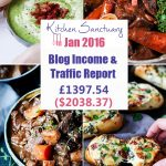 Blog income and traffic report Jan 2016