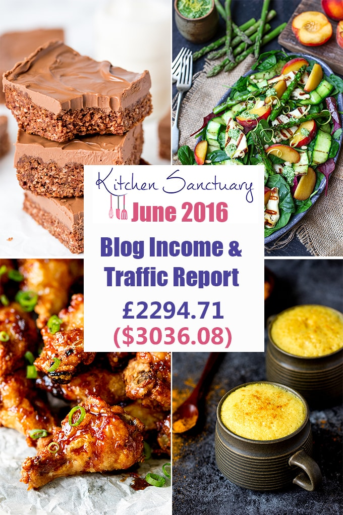 blog income report jun 2016
