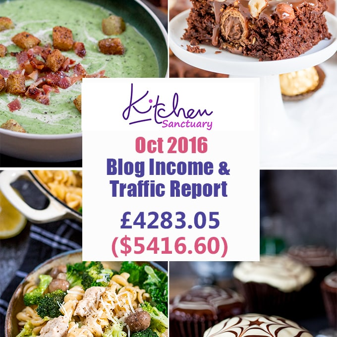 blog income report 2016