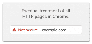Googles Eventual Treatment of HTTP pages
