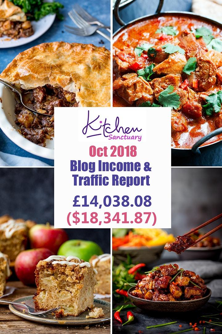 Kitchen Sanctuary Income report infographic