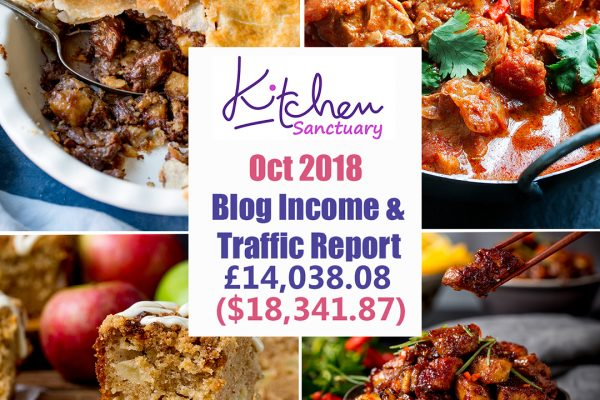 Kitchen Sanctuary Income report infographic